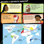 Un reto en la escuela: los derechos humanos y la convivencia. Material didáctico