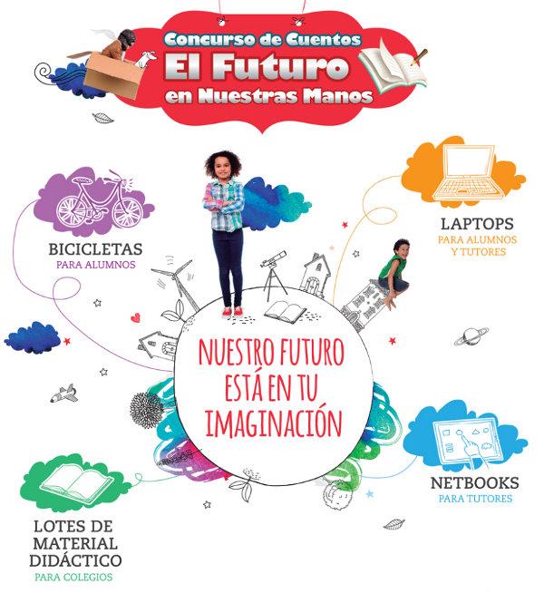 Concurso Mapfre