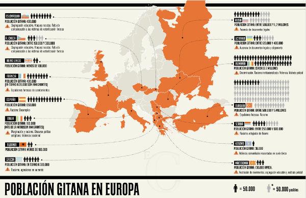 mapa población gitana