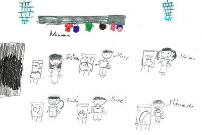 Dibujo sobre diferentes personas de distintas culturas
