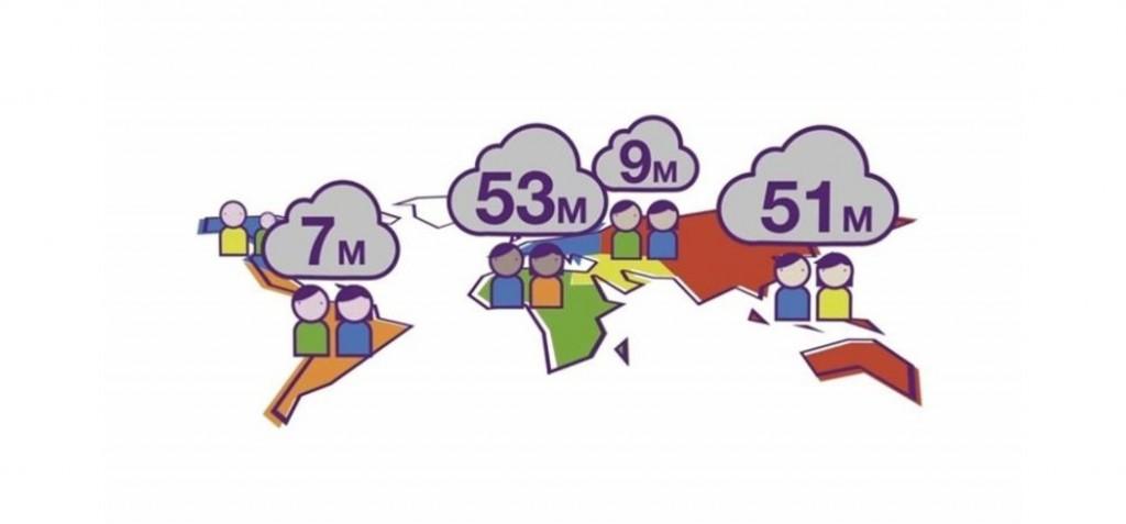 Gráfico niños sin escolarizar por continentes