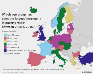 Mapa de grupo de edad que más se ha empobrecido en Europa
