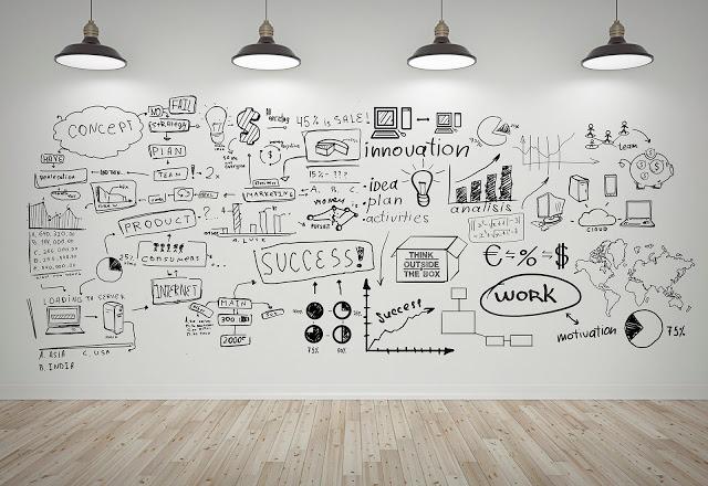 mapa conceptual sobre innovación pintado en una pared